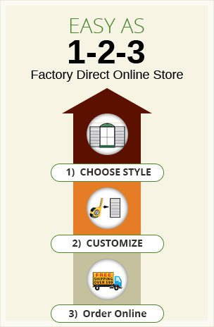 Factory Direct Online Store